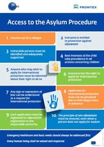 Access to the Asylum Procedure: Poster